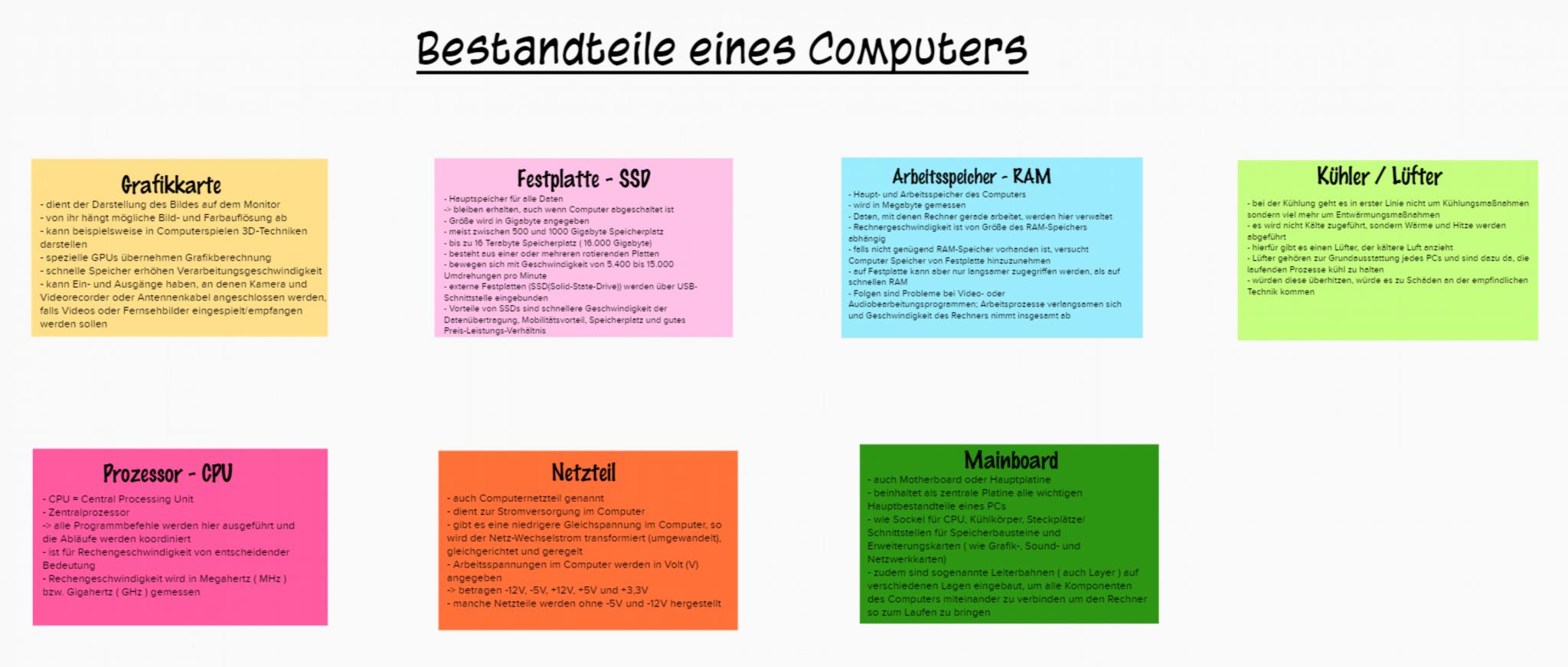 computerbestandteile